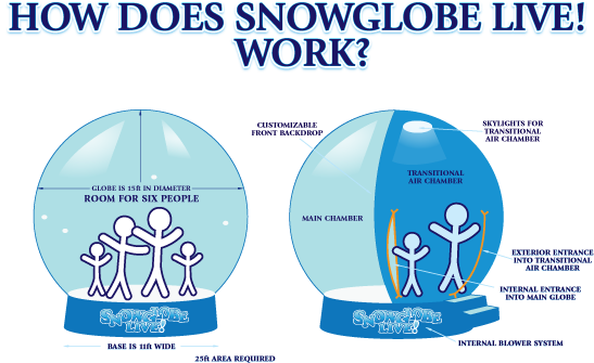 how does inflatable snow globe live work